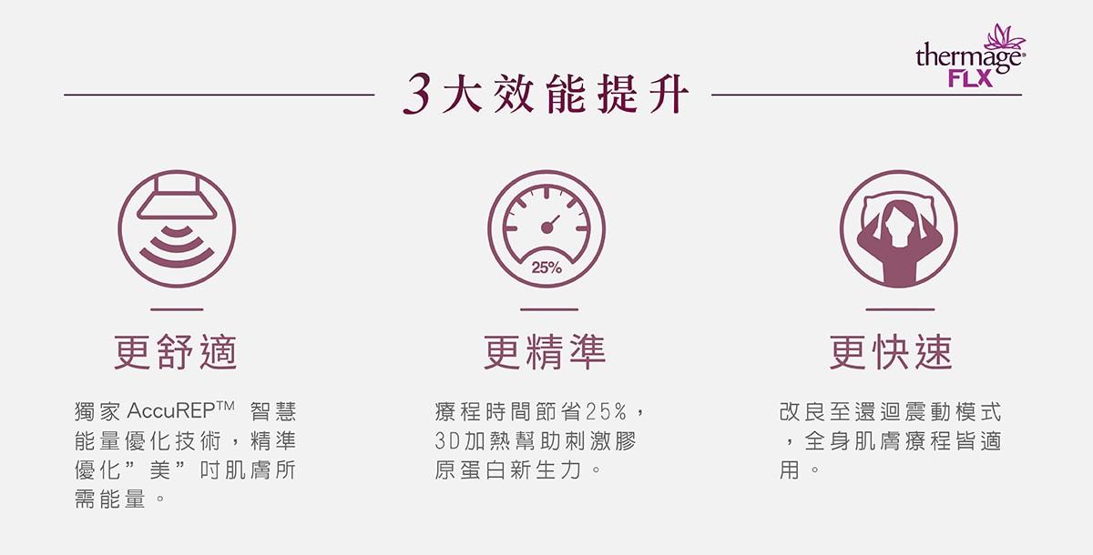 02-產品說明