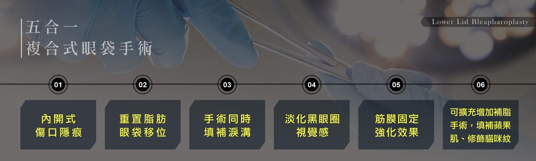 眼袋圖表2
