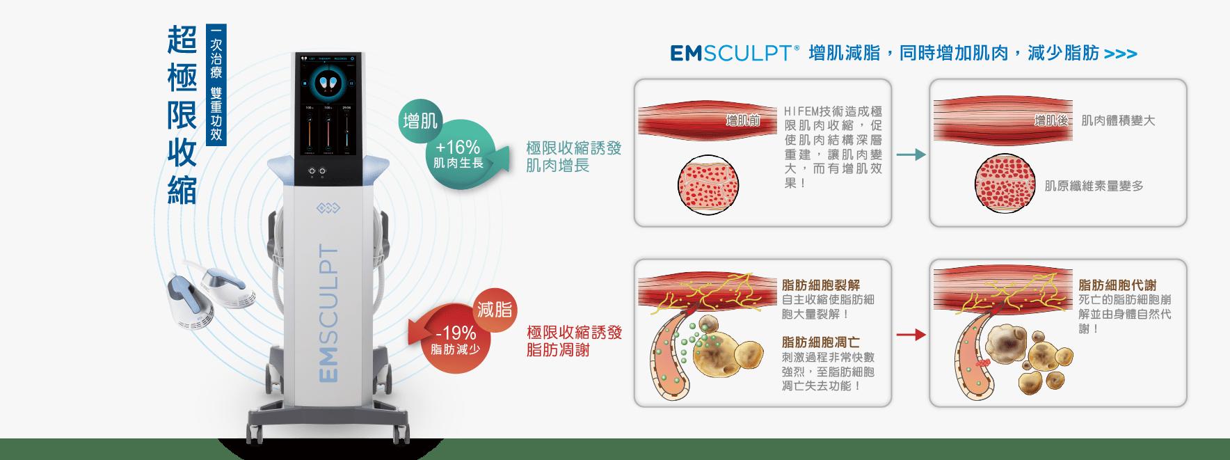 EMSCULPT-new-01
